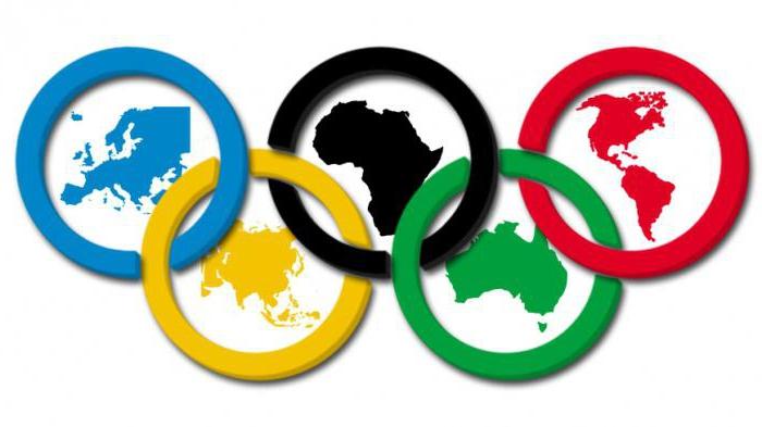 Картинки по запросу Зимние олимпийские игры в дс